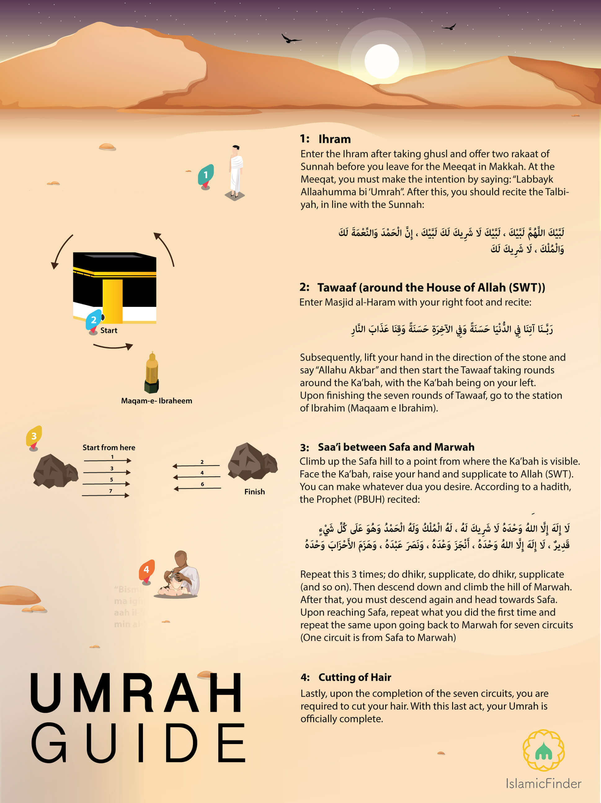 Umrah Guide: How to perform this Muslim Pilgrimage | IslamicFinder